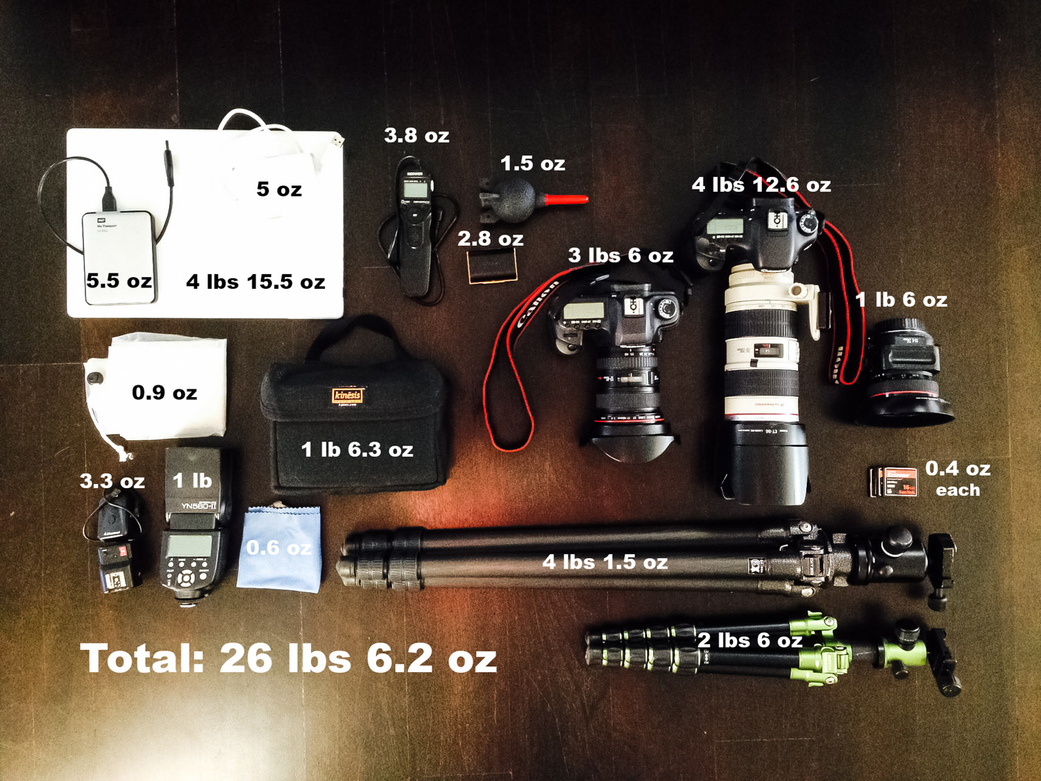 Backpacking Photography Kit-1-Edit