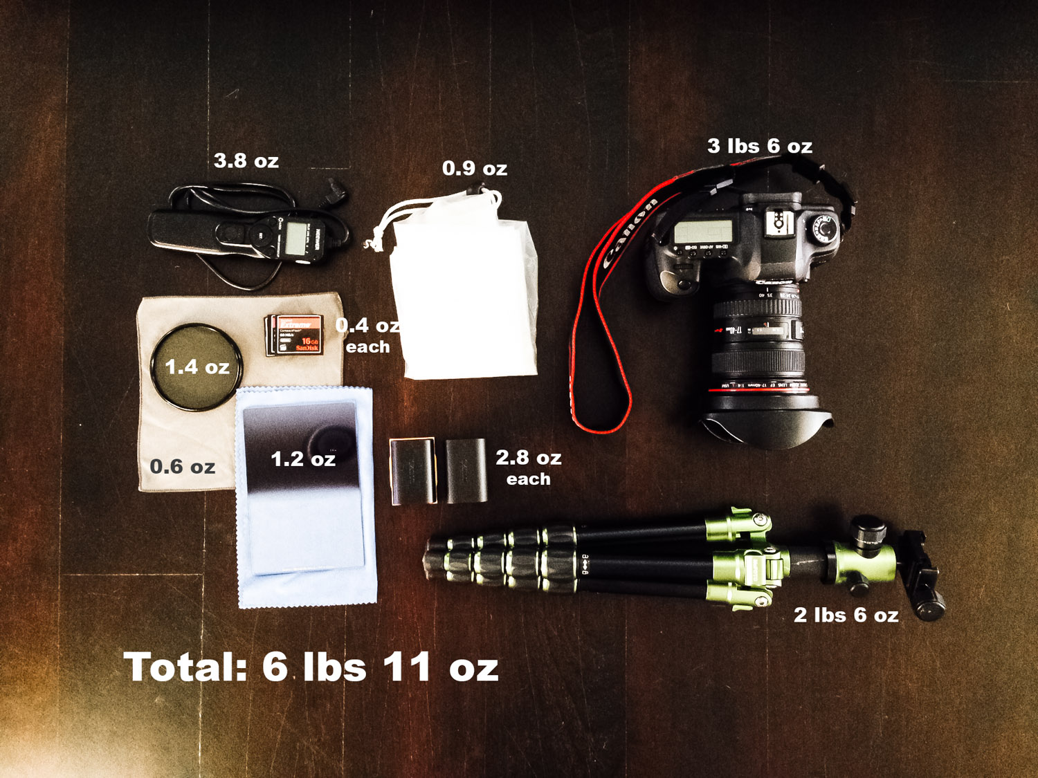 Backpacking Photography Kit-4-Edit